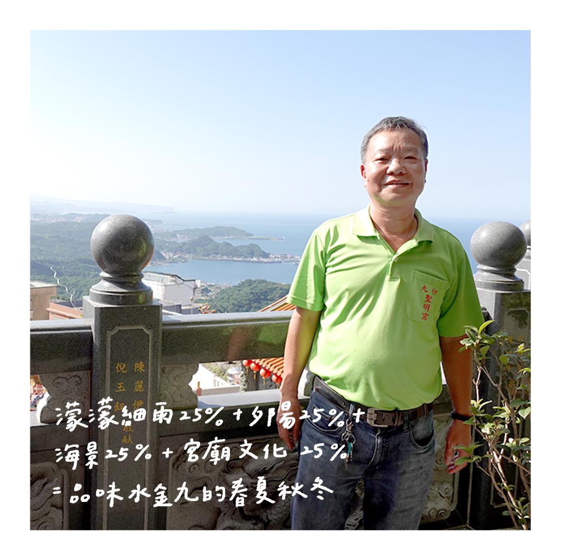 聖明宮總幹事|楊鴻忠